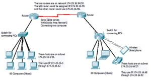 ccna Notes 2013-14 -640-802 (7th edition) 7,  #7