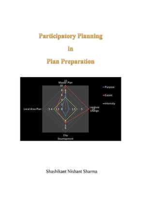 Participatory Planning in Plan Preparation