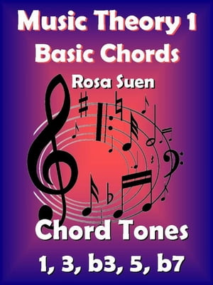 Music Theory - Basic Chords - Chord Tones 1,  3,  b3,  5,  b7 Learn Piano With Rosa