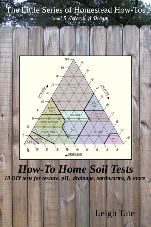 How-To Home Soil Tests: 10 DIY Tests For Texture, pH, Drainage, Earthworms & More