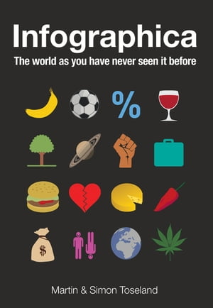 Infographica (FIXED FORMAT EDITION) The World As You Have Never Seen It Before