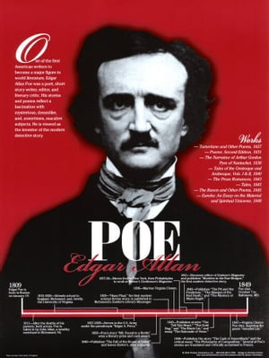 The Complete Stories of Edgar Allen Poe over 100 Works included