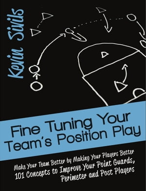 Fine Tuning Your Team's Position Play Fine Tuning Series,  #4