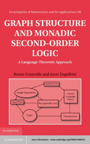 Graph Structure and Monadic Second-Order Logic A Language-Theoretic Approach