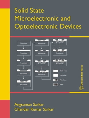 Solid state,  Microelectronic and Optoelectronic Devices