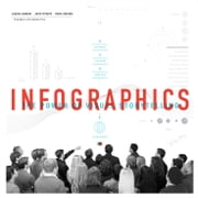 Infographics - The Power of Visual Storytelling ebook by Jason Lankow,Ross Crooks,Josh Ritchie