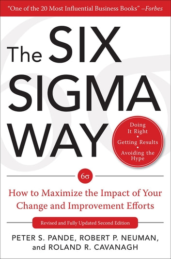 six sigma and its impact in