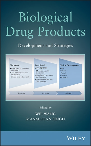 Biological Drug Products - Development and Strategies ebook by