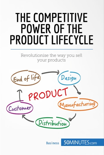 role of advertising in product life cycle