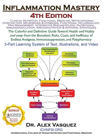 Inflammation Mastery 4th Edition - The Colorful and Definitive Guide Toward Health and Vitality and away from the Boredom, Risks, Costs, and Inefficacy of Endless Analgesia, Immunosuppression, and Polypharmacy ebook by Alex Vasquez