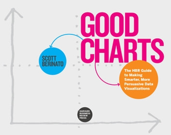 Good Charts - The HBR Guide to Making Smarter, More Persuasive Data Visualizations ebook by Scott Berinato