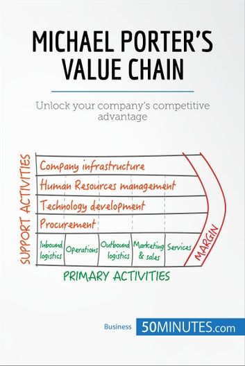 Michael porters value chain ebook by 50minutes 9782806265906 michael porters value chain unlock your companys competitive advantage ebook by 50minutes fandeluxe Gallery