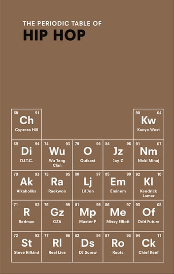 Ebook On Periodic Table