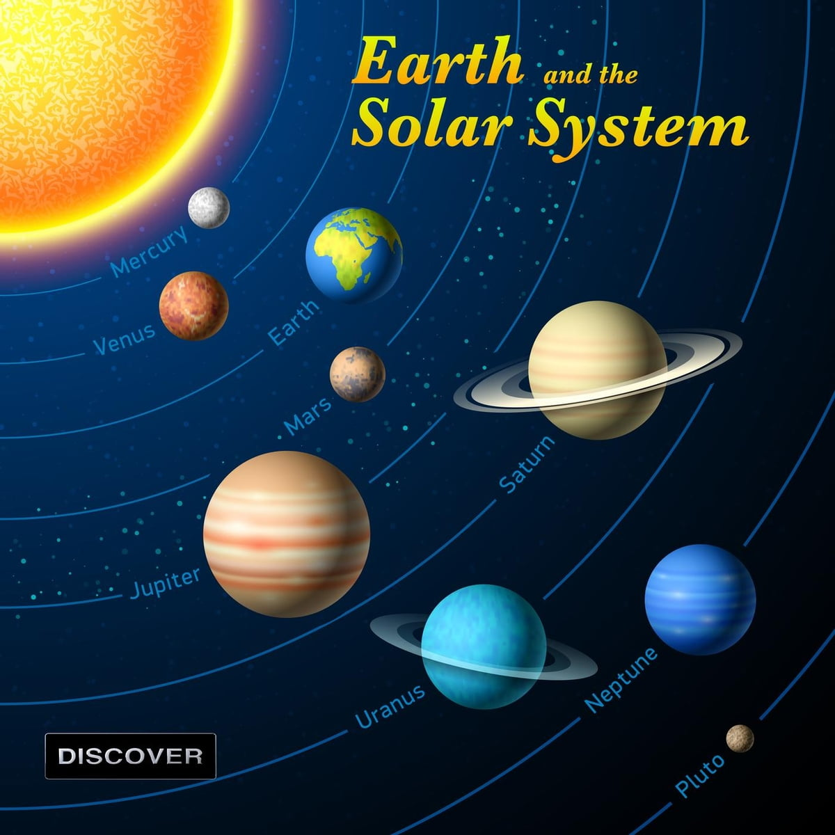 Earth And The Solar System Ebook By Discover Rakuten Kobo