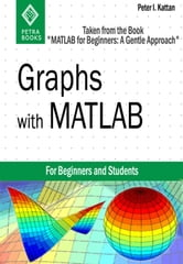 "Graphs with MATLAB (Taken from ""MATLAB for Beginners: A Gentle Approach"") ebook by Peter Kattan"