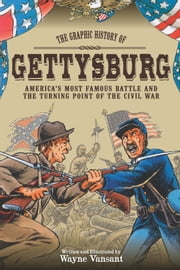 Gettysburg - The Graphic History of America's Most Famous Battle and the Turning Point of The Civil War ebook by Wayne Vansant