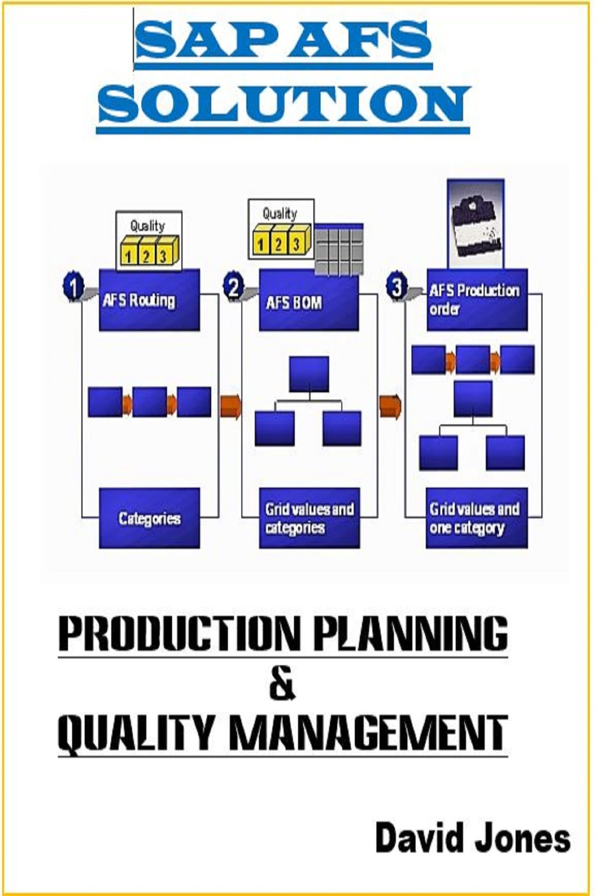Modules Production Planning and Quality Management In SAP AFS Solution  ebook by David Jones - Rakuten Kobo