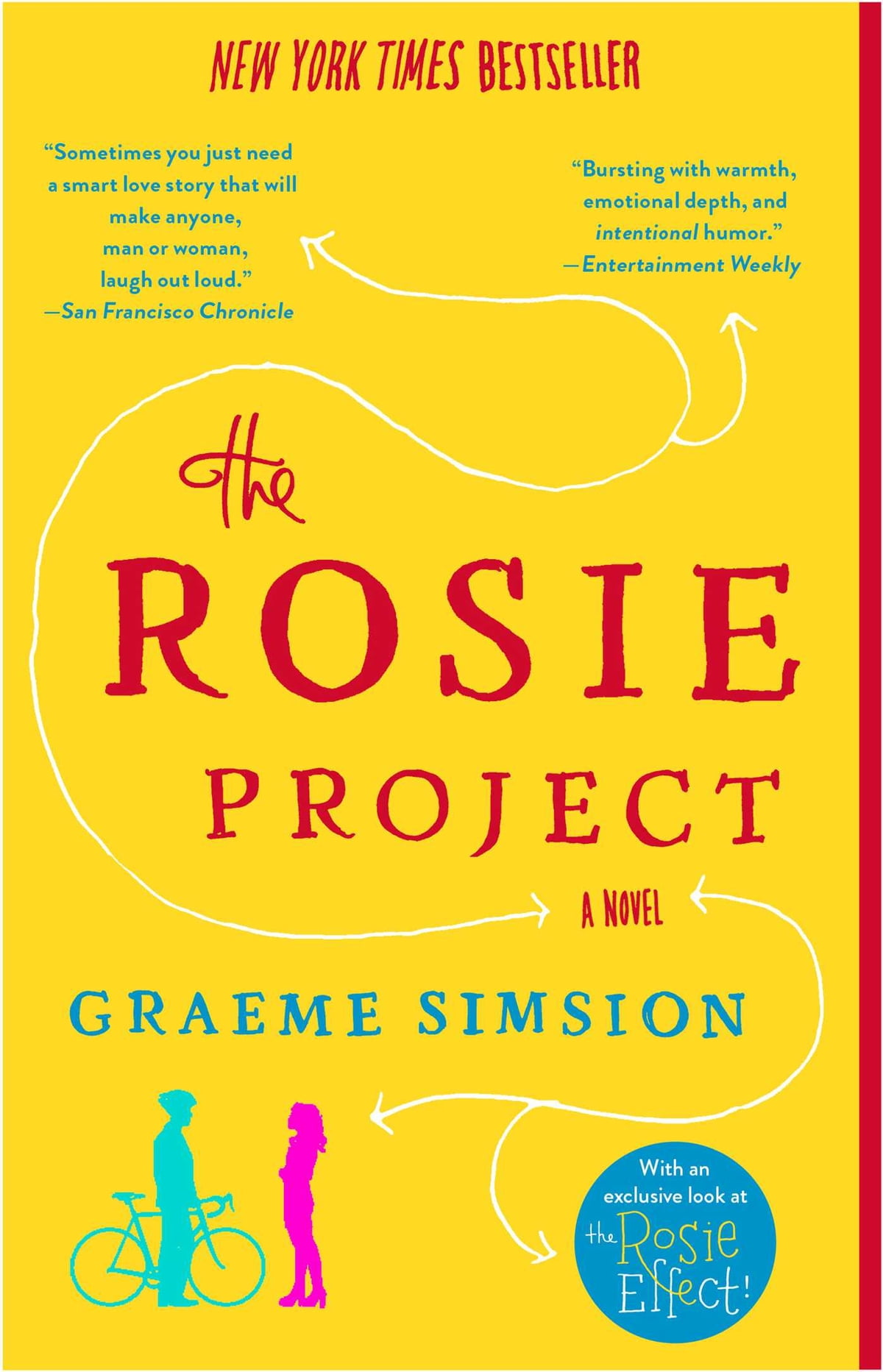 the rosie project a novel ebook by graeme simsion my secret garden women s ual by nancy friday l summary - The Secret Garden Summary