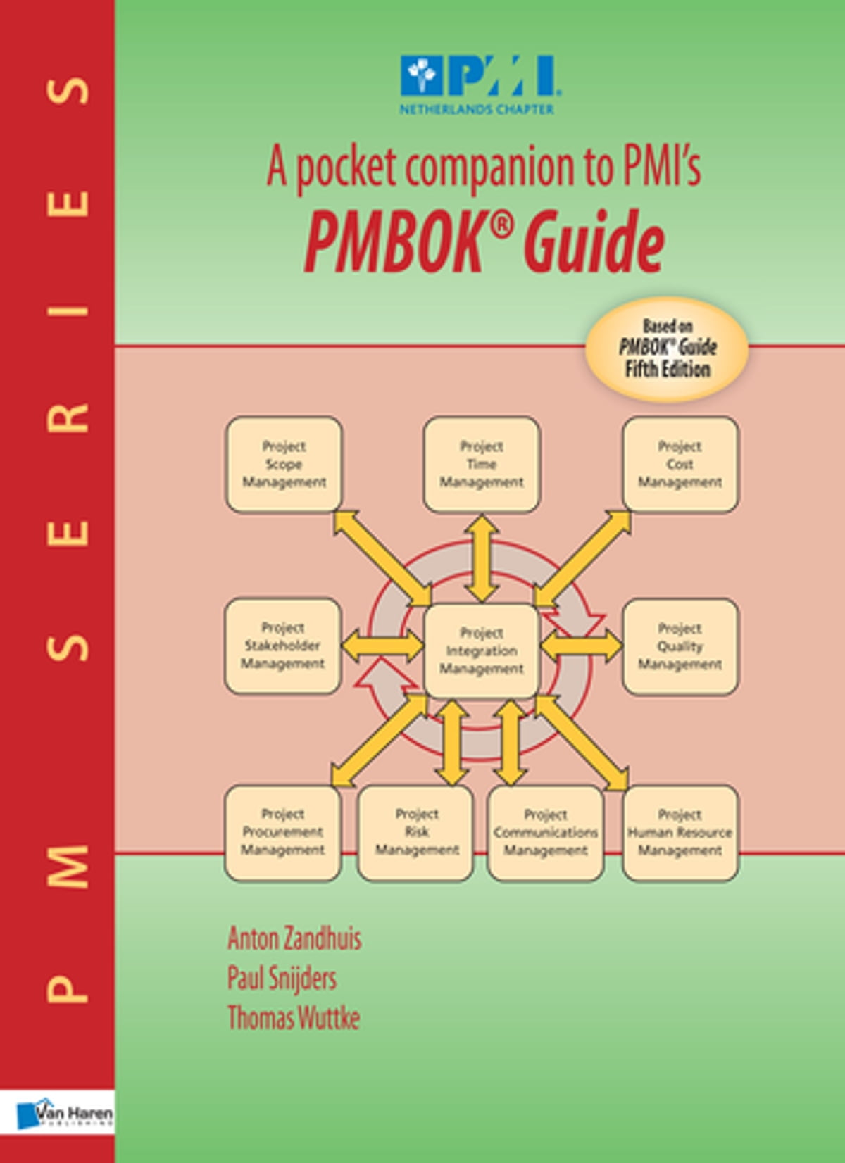 A pocket companion to PMI's PMBOK Guide Fifth edition ebook by Thomas  Wuttke - Rakuten Kobo