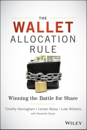 The Wallet Allocation Rule - Winning the Battle for Share ebook by Timothy L. Keiningham,Lerzan Aksoy,Luke Williams,Alexander J. Buoye