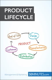 Product Lifecycle - The fundamental stages of every product ebook by 50MINUTES.COM