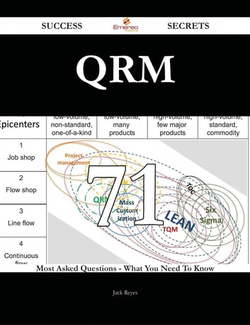 QRM 71 Success Secrets - 71 Most Asked Questions On QRM - What You Need To Know ebook by Jack Reyes