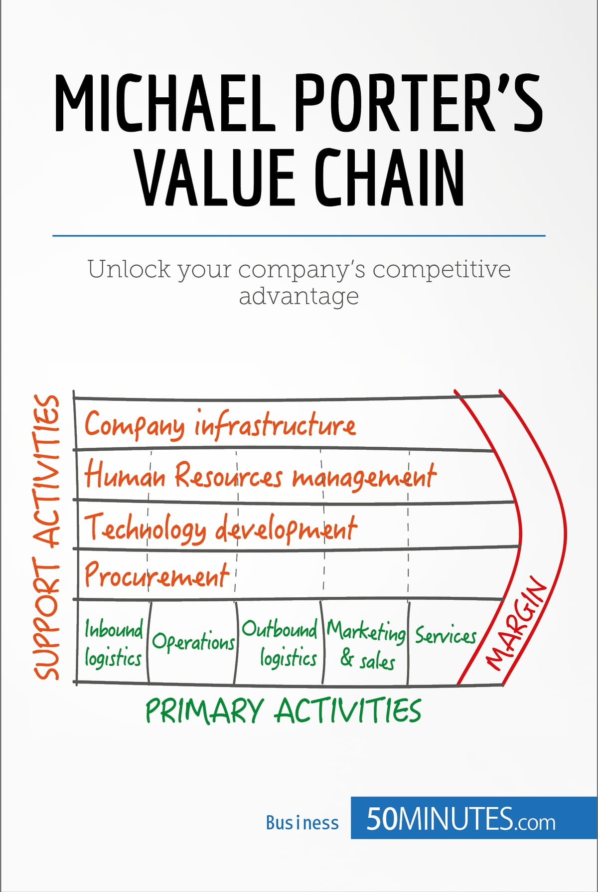 a chain of activities T he supply chain is composed of different segments that are related to different activities in order to provide the product, the supply chain needs to perform the various activities that extend to different areas, from procurement to customer service.