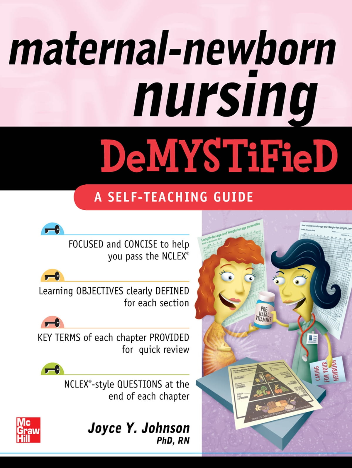 Maternal Newborn Nursing Demystified A Self Teaching Guide Ebook By