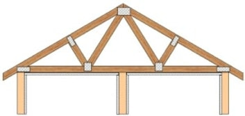 Building Roof Trusses For Beginners