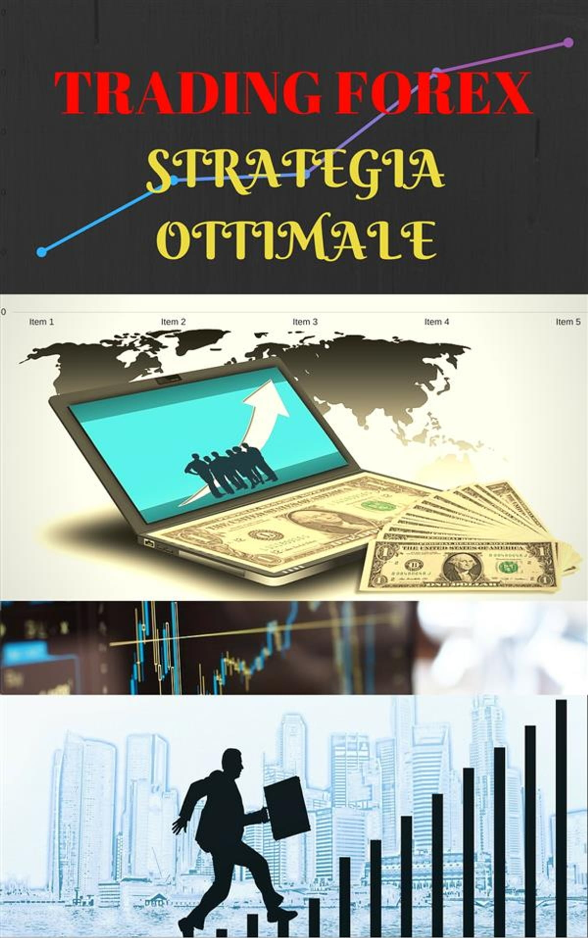 Christian forex trading