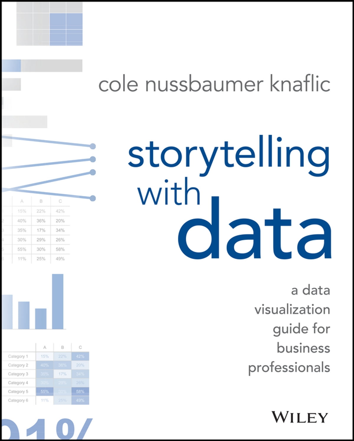 Storytelling with Data eBook by Cole Nussbaumer Knaflic - 9781119002062 |  Rakuten Kobo