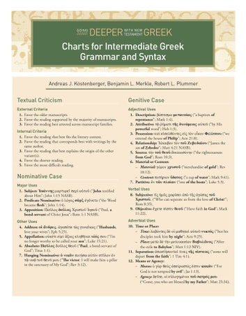Charts For Intermediate Greek Grammar And Syntax A Quick Reference Guide To Going Deeper With