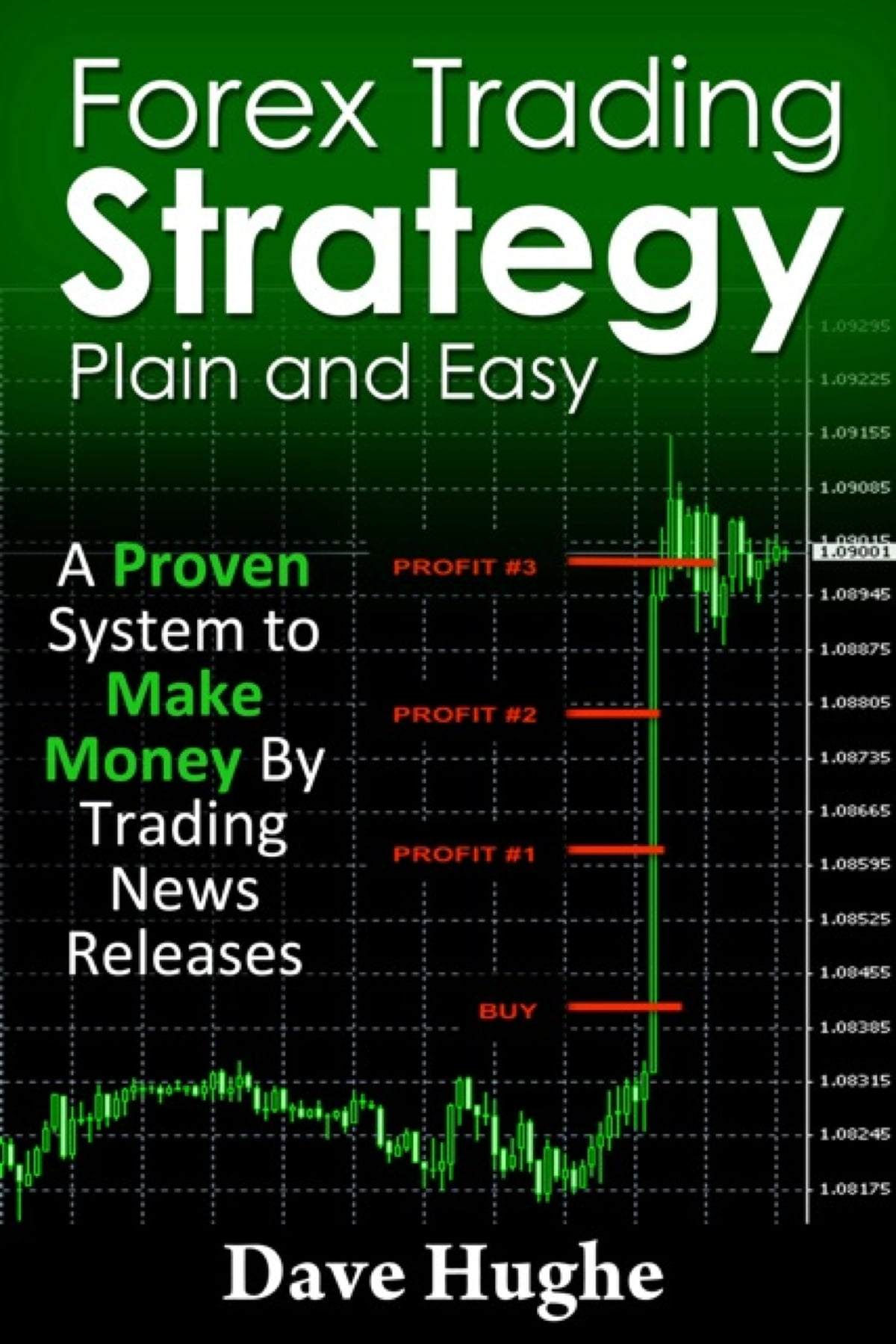 Forex Trading Strategy: Plain and Easy ebook by Dave Hughe - Rakuten Kobo