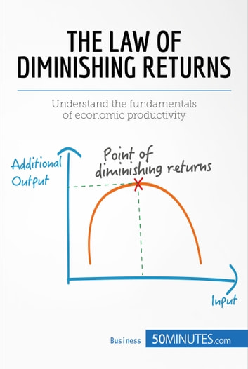 The Law of Diminishing Returns: Theory and Applications - Understand the fundamentals of economic productivity ebook by 50MINUTES.COM