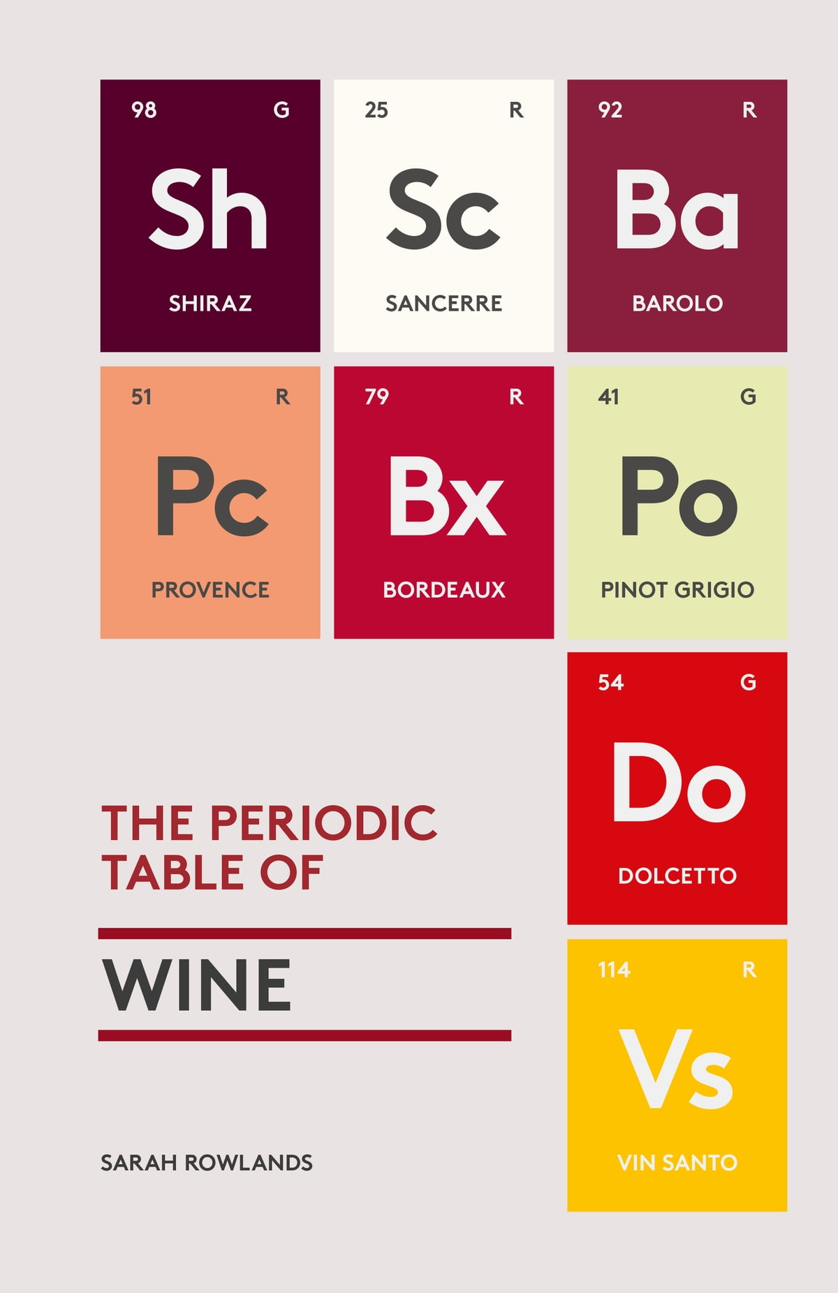 Periodic table of wine images periodic table images the periodic table of wine ebook by sarah rowlands 9781683350460 the periodic table of wine ebook gamestrikefo Image collections