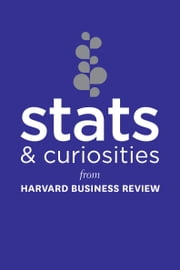 Stats and Curiosities - From Harvard Business Review ebook by Harvard Business Review