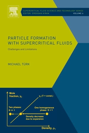 Particle Formation with Supercritical Fluids Challenges and Limitations