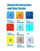 Cloud Infrastructure and Data Center by Duong Tran