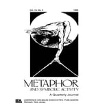 Metaphor and Philosophy: A Special Issue of metaphor and Symbolic Activity