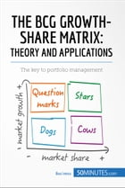 The BCG Growth-Share Matrix: Theory and Applications: The key to portfolio management by 50MINUTES.COM