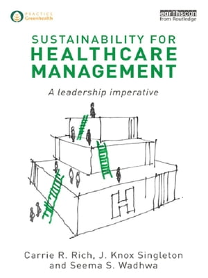 Sustainability for Healthcare Management A Leadership Imperative
