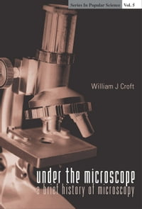 Under the Microscope: A Brief History of Microscopy