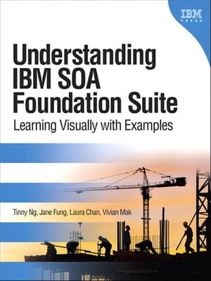 Understanding IBM SOA Foundation Suite Learning Visually with Examples