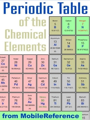 Periodic Table Of The Chemical Elements (Mendeleev's Table): Including Tables Of Melting & Boiling Points,  Density,  Electronegativity,  Electron Affini