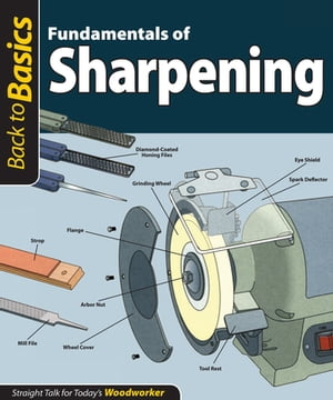 Fundamentals of Sharpening (Back to Basics): Straight Talk for Today's Woodworker by Skills Institute Press