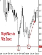 Right Ways to Win Forex by V.T.