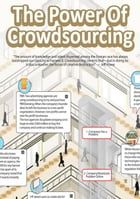 The Power of Crowdsourcing by Karl Laemmermann