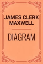 Diagram by James Clerk Maxwell