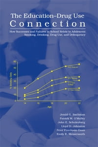 The Education-Drug Use Connection: How Successes and Failures in School Relate to Adolescent…