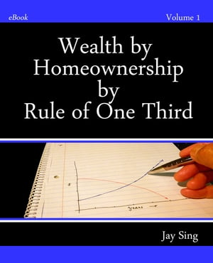 Wealth by Homeownership by Rule of One Third